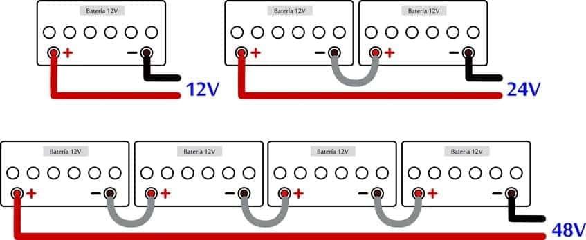 C 243 Mo Conectar Bater 237 As Estacionarias De 12v 24v Y 48v