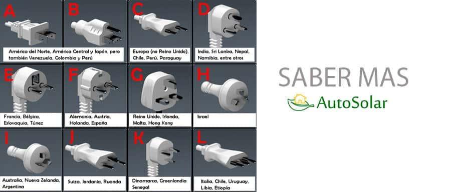 Qu enchufe es el necesario para poder cargar los for Adaptador enchufe mexico